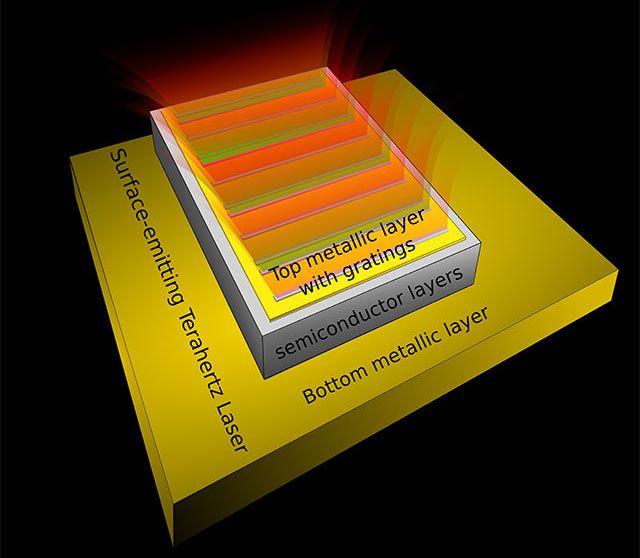 Terahertz laser, artistic illustration