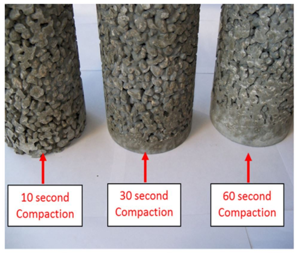 Pervious concrete samples at different levels of compaction
