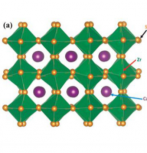 Side view: CaZrSe3 in the distorted orthorhombic perovskite phase